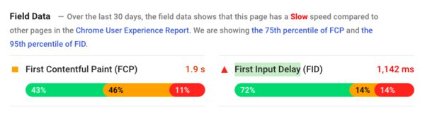 PageSpeed Insights Field Data