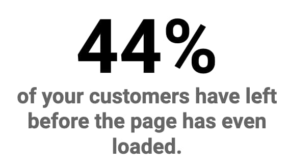 44.28% of your customers have left before the page has even loaded.