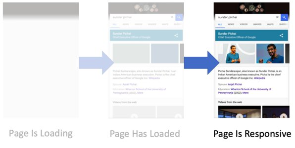 Page is Responsive